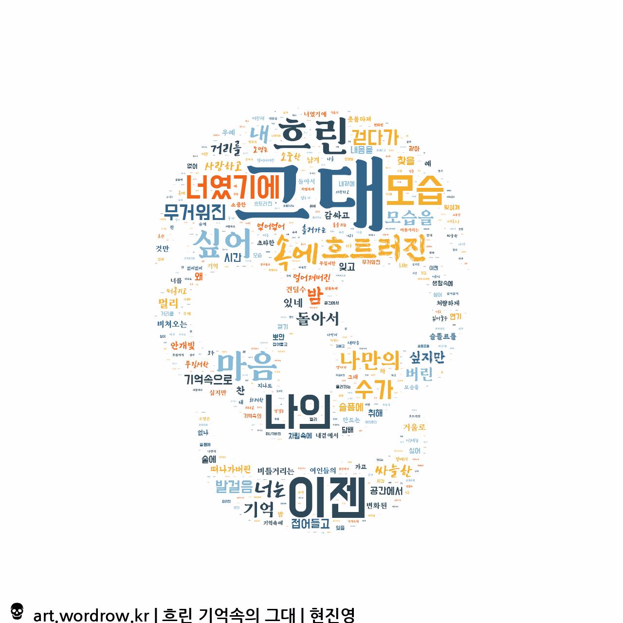 워드 아트: 흐린 기억속의 그대 [현진영]-36